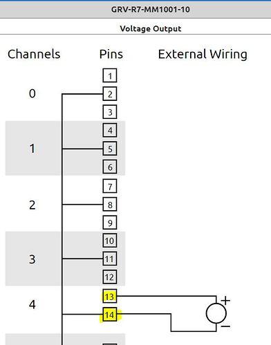 Voltage output diagram