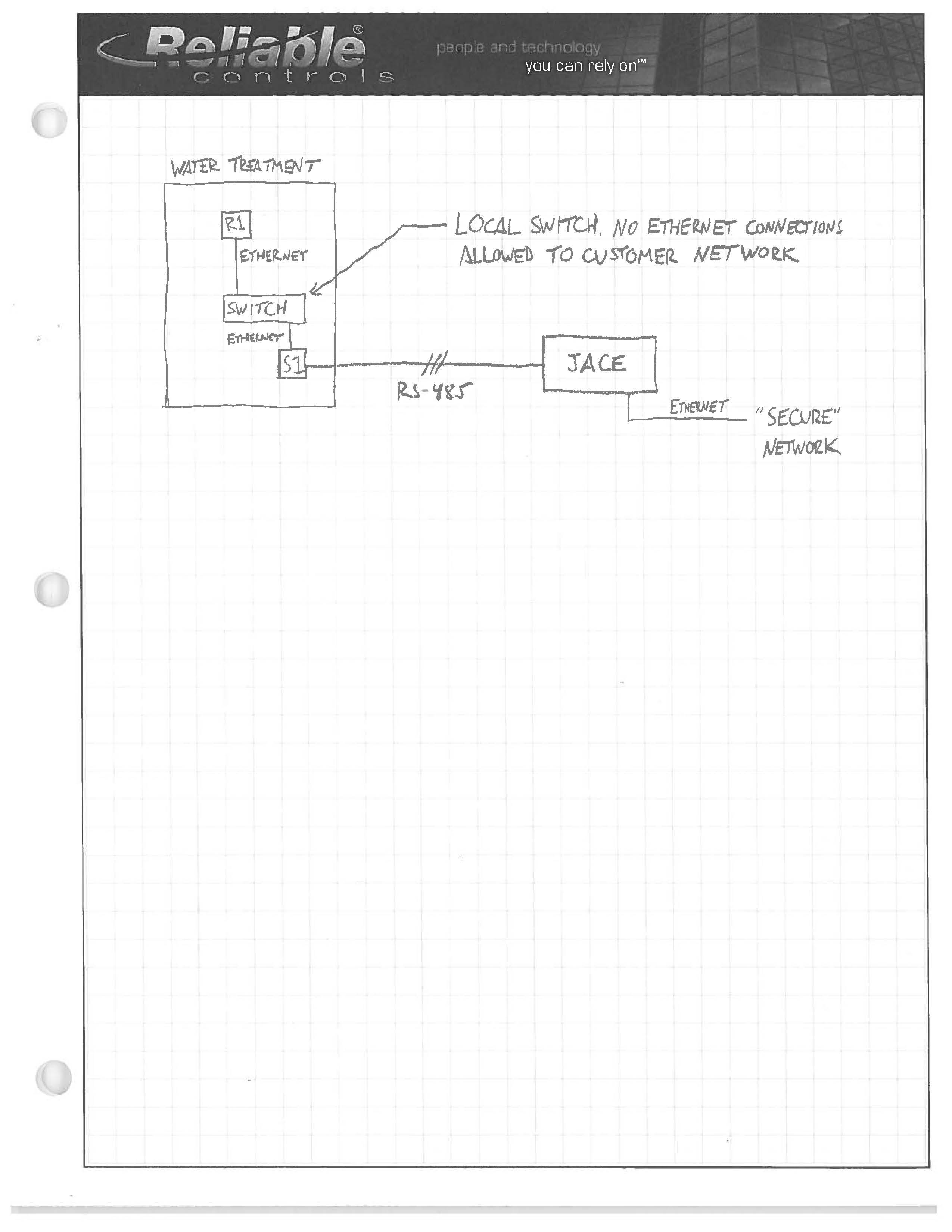 Monitoring SNAP PAC via Modbus RTU - Applications - OptoForums